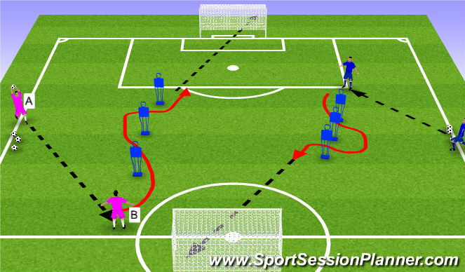 Football/Soccer Session Plan Drill (Colour): Technical Activity II