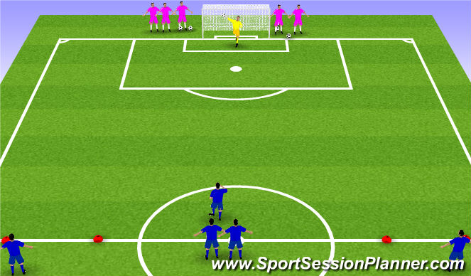 Football/Soccer Session Plan Drill (Colour): Playing Activity I Counter Attack