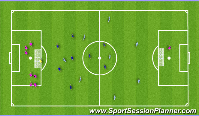 Football/Soccer Session Plan Drill (Colour): Playing Activity II Counter Attack