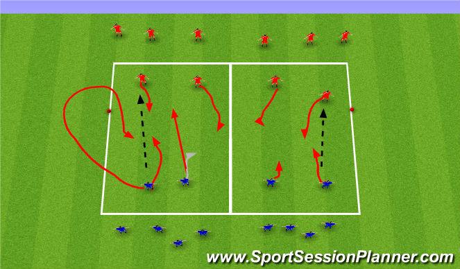 Football/Soccer Session Plan Drill (Colour): 2v2 > 2v1 + 1