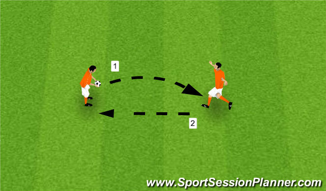 Football/Soccer Session Plan Drill (Colour): Partner Work