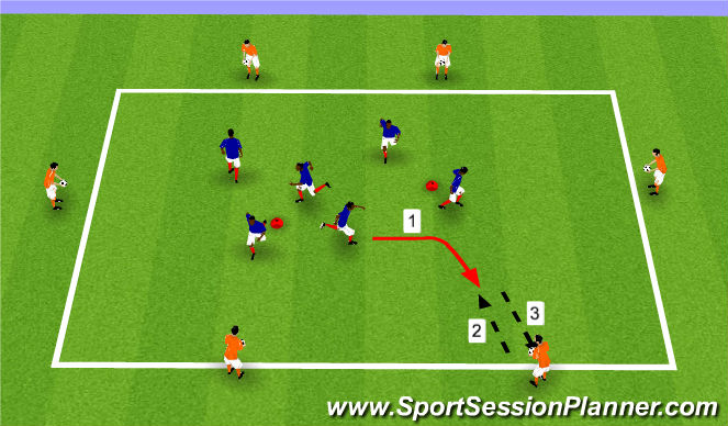 Football/Soccer Session Plan Drill (Colour): Technical Activity - Toss Ball