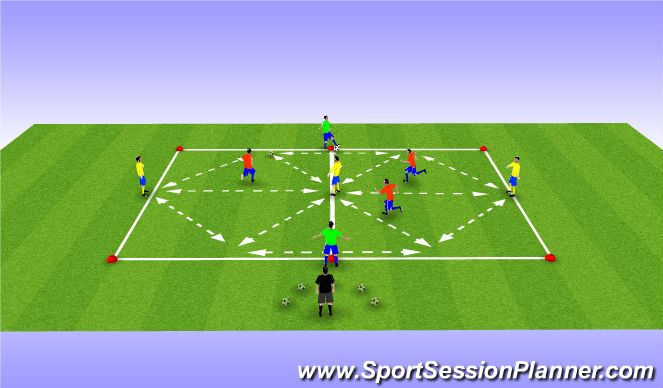 Football/Soccer Session Plan Drill (Colour): 5 v 3 possession Game