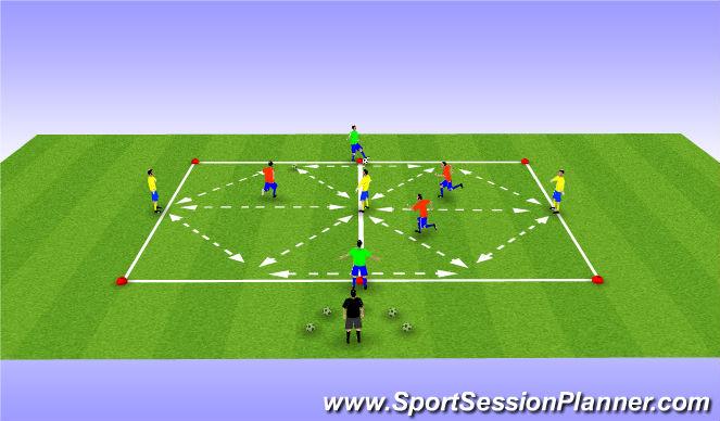 Football/Soccer Session Plan Drill (Colour): 5 v 3 possession Game
