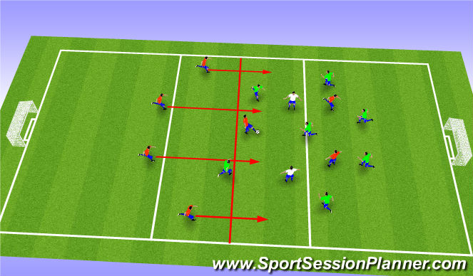 Football/Soccer Session Plan Drill (Colour): Half Pitch Game