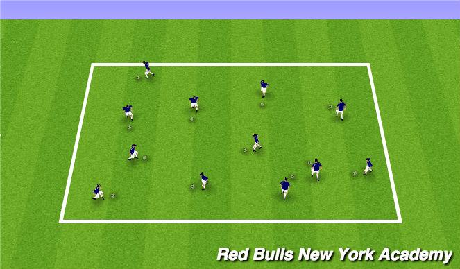 Football/Soccer Session Plan Drill (Colour): Messi, Xavi, Ronaldo