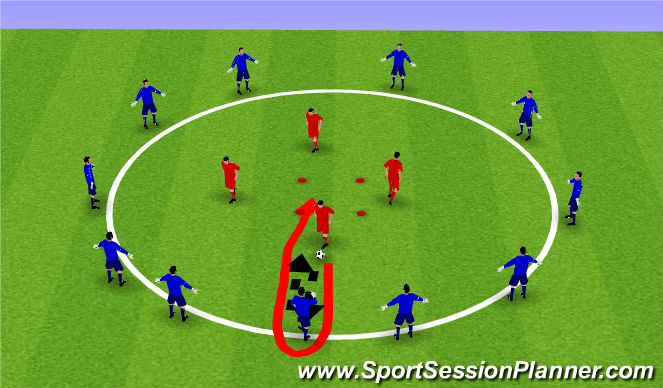 Football/Soccer Session Plan Drill (Colour): Warm Up One touch & Turn