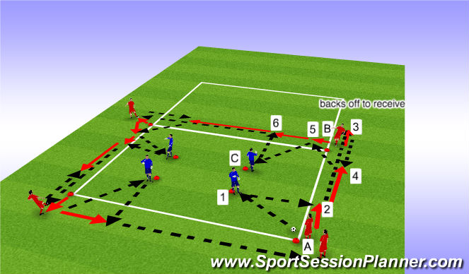 Football/Soccer Session Plan Drill (Colour): Combination Part 2