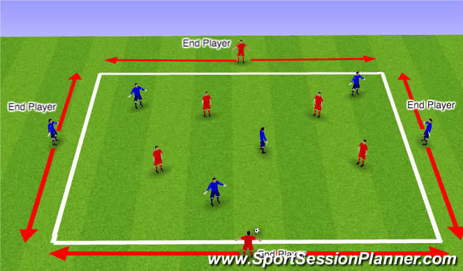 Football/Soccer Session Plan Drill (Colour): Possession Match