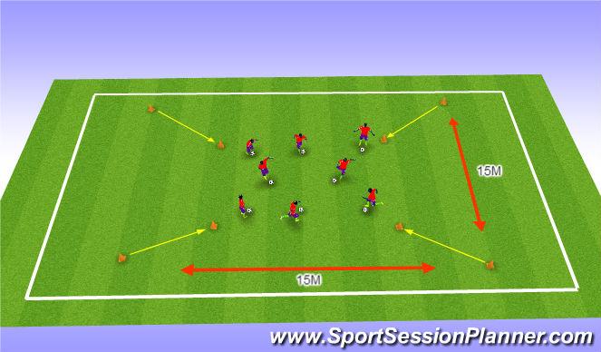 Football/Soccer Session Plan Drill (Colour): Driblling skill
