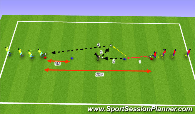 Football/Soccer Session Plan Drill (Colour): Passing by coach