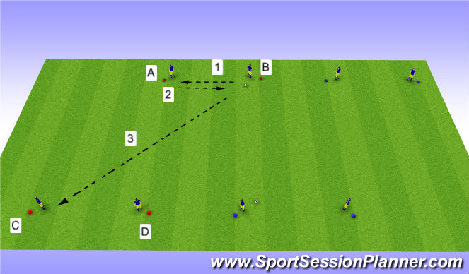 Football/Soccer Session Plan Drill (Colour): Z Drill