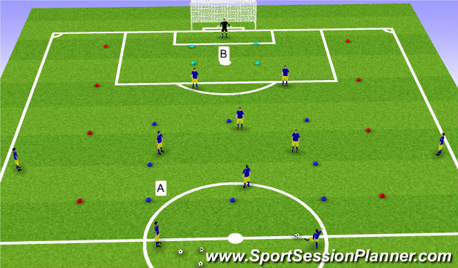 Football/Soccer Session Plan Drill (Colour): Final Third Patterns