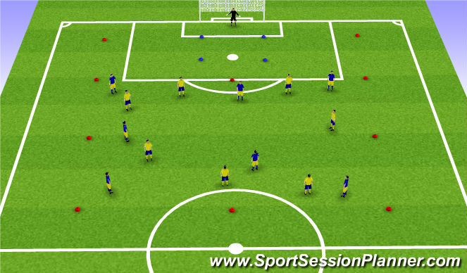 Football/Soccer Session Plan Drill (Colour): Possession Into Attack