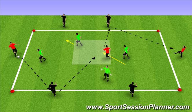 Football/Soccer Session Plan Drill (Colour): 4v4 +3