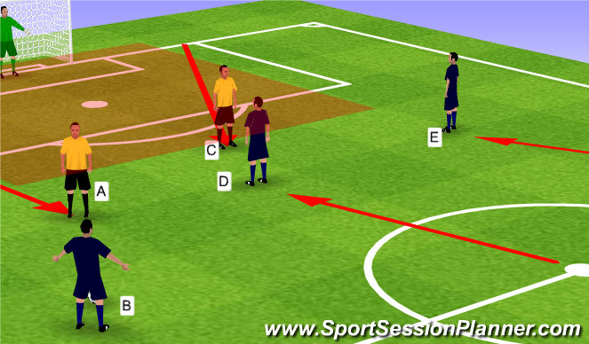 Football/Soccer Session Plan Drill (Colour): Player A