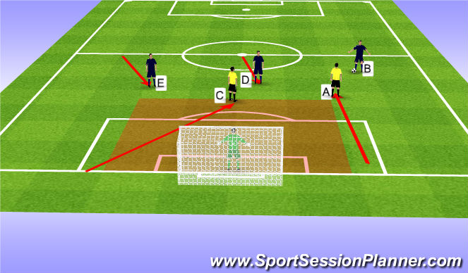 Football/Soccer Session Plan Drill (Colour): Player C