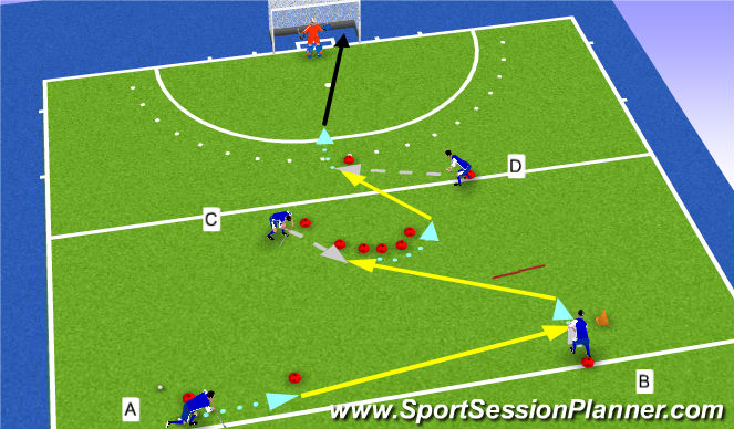 Hockey Session Plan Drill (Colour): leading