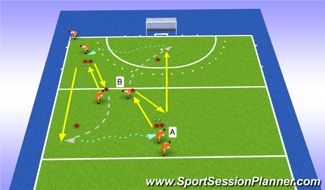 Hockey Session Plan Drill (Colour): combi