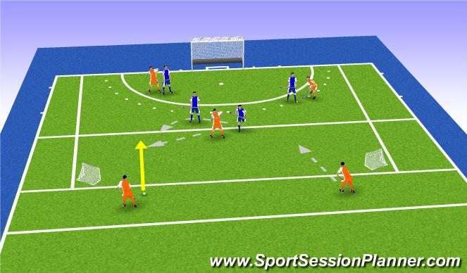 Hockey Session Plan Drill (Colour): 5v4