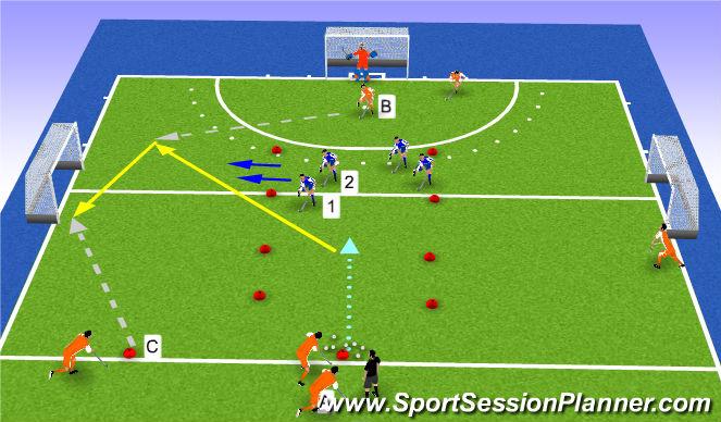 Hockey Session Plan Drill (Colour): jeu combi + transfert