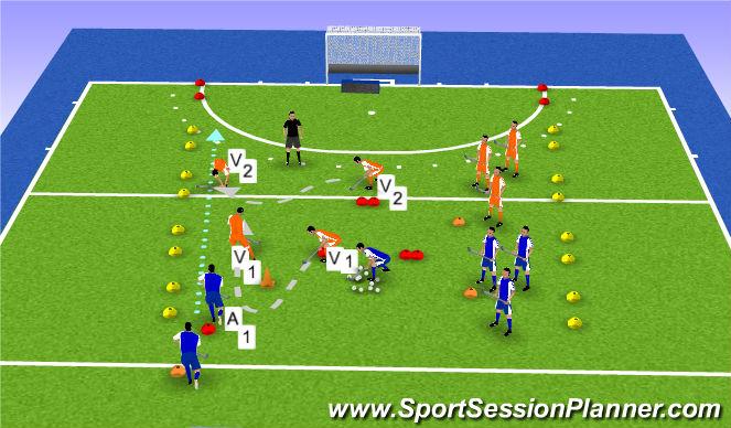 Hockey Session Plan Drill (Colour): Channelen Blocktackle fase II NBB