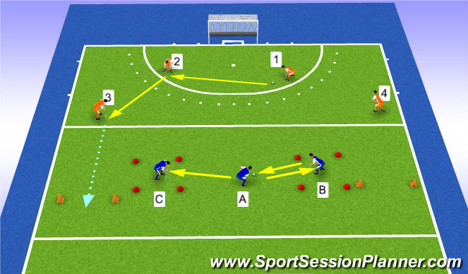 Hockey Session Plan Drill (Colour): Fast passing to score