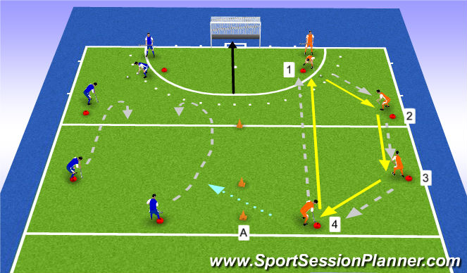 Hockey Session Plan Drill (Colour): Fast passing to win the attack