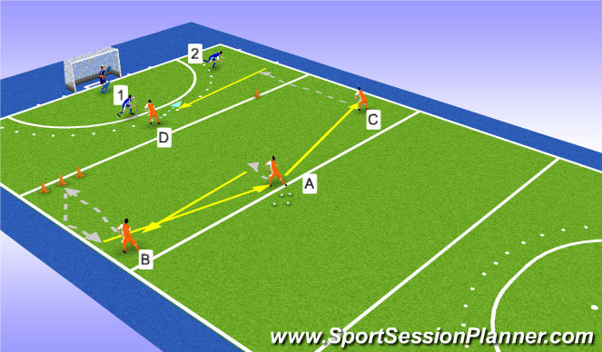 Hockey Session Plan Drill (Colour): Pantalla 1