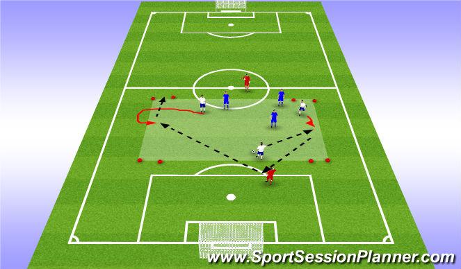 Football/Soccer Session Plan Drill (Colour): 3v3+2 to corner goals