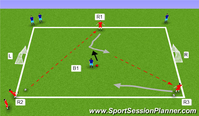 Football/Soccer Session Plan Drill (Colour): Diagonals 2v1