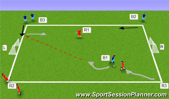 Football/Soccer Session Plan Drill (Colour): Diagonals 2v2