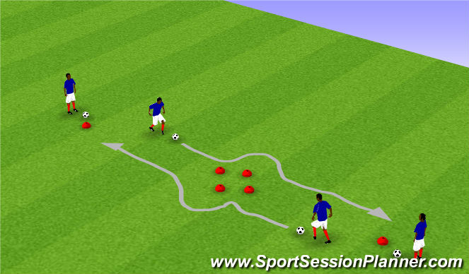Football/Soccer Session Plan Drill (Colour): Same Time (Mirror) Dribbling Skills