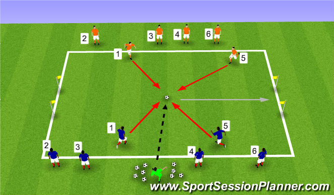 Football/Soccer Session Plan Drill (Colour): Line/Number Soccer