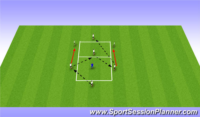 Football/Soccer Session Plan Drill (Colour): passing penetration drill
