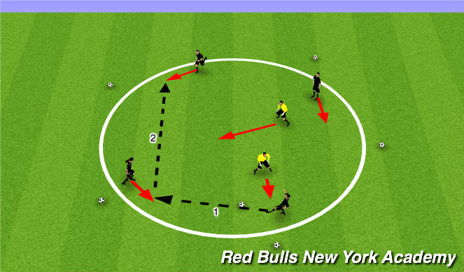 Football/Soccer Session Plan Drill (Colour): Rondo circle 4v2- Warm up