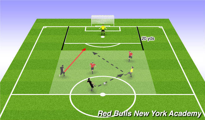 Football/Soccer Session Plan Drill (Colour): Funnel 2v2+1 to goal