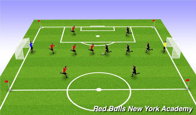 Football/Soccer Session Plan Drill (Colour): 5v5 Game