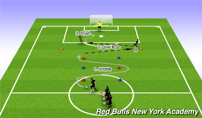 Football/Soccer Session Plan Drill (Colour): Slalom 1v1- Finishing unopposed