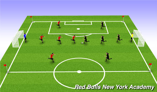 Football/Soccer Session Plan Drill (Colour): 5v5 Game