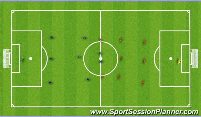 Football/Soccer Session Plan Drill (Colour): possession vs pressure