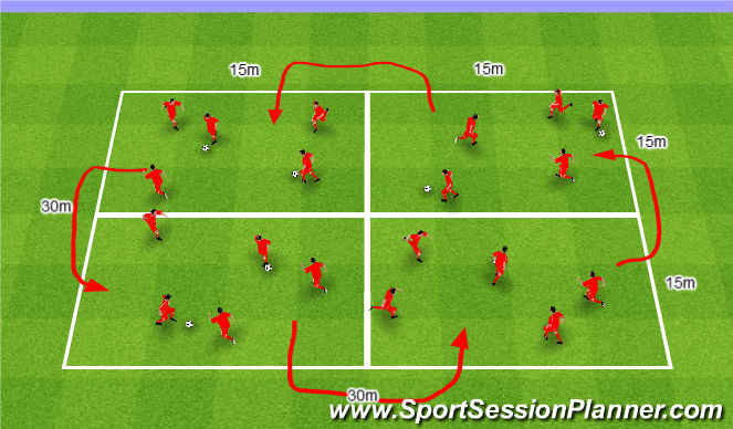 Football/Soccer Session Plan Drill (Colour): Passing and receiving in four grids. Podania i przyjęcia w czterech polach.