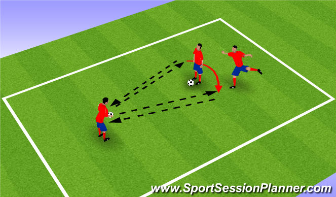Football/Soccer Session Plan Drill (Colour): Mini-Ball Technical