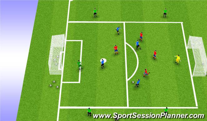 Football/Soccer Session Plan Drill (Colour): 5v5+4 Winner Stays