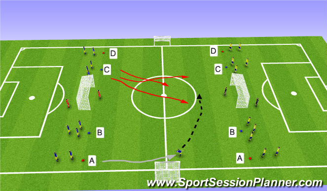 Football/Soccer Session Plan Drill (Colour): V vs. JV Crossn