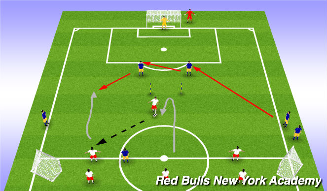 Football/Soccer Session Plan Drill (Colour): Progression