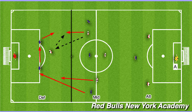 Football/Soccer Session Plan Drill (Colour): Related Activity