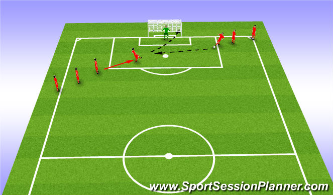 Football/Soccer Session Plan Drill (Colour): First time finish