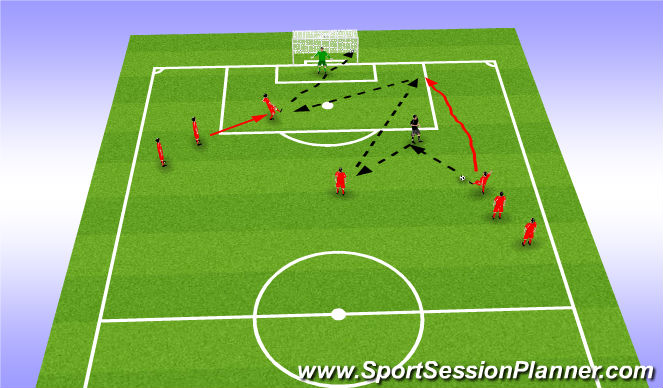Football/Soccer Session Plan Drill (Colour): Third man Running