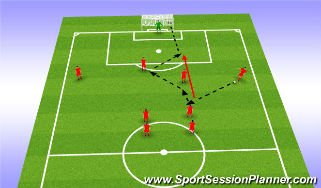 Football/Soccer Session Plan Drill (Colour): 1-2 to shoot